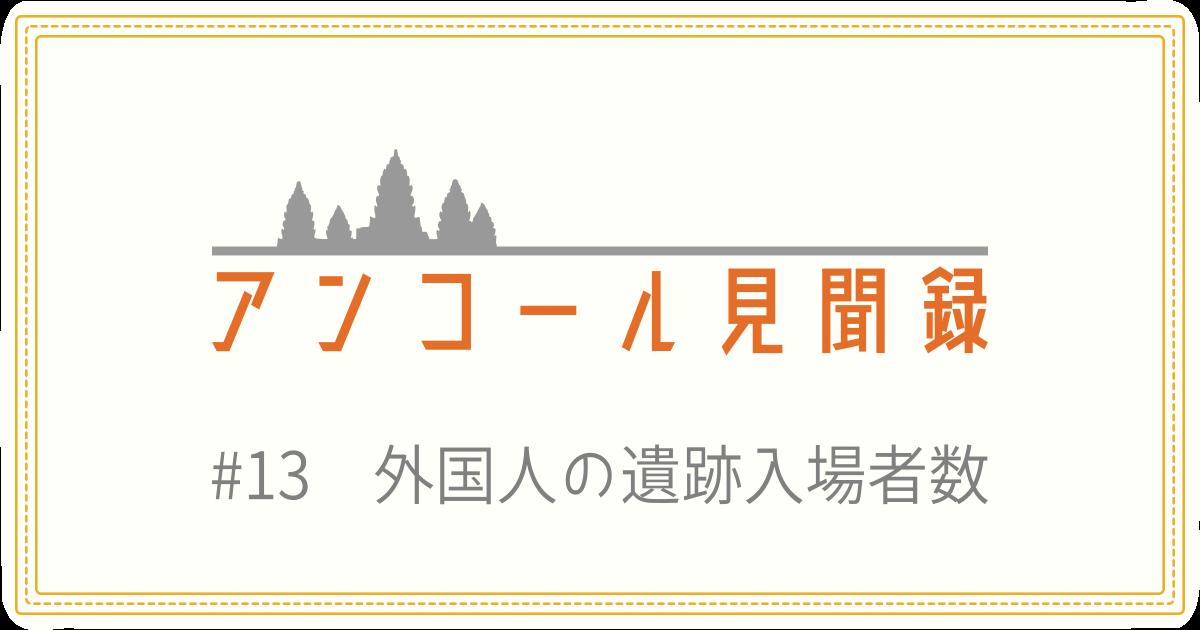 (日本語) アンコール見聞録 #13 外国人の遺跡入場者数